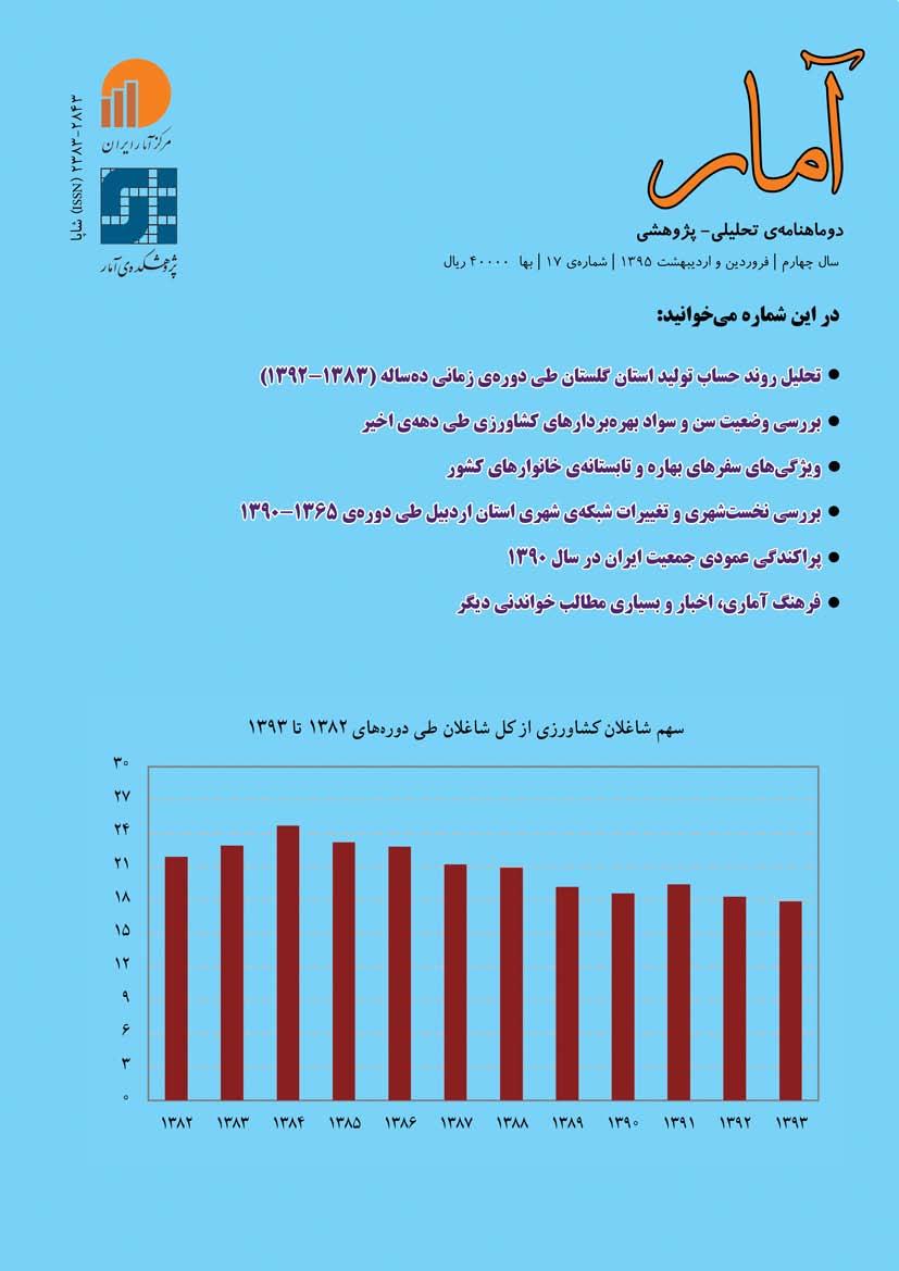چاپ مقاله تحلیل روند حساب تولید استان گلستان طی دوره زمانی ده ساله (1392-1383) در نشریه دو ماهنامه تحلیلی- پژوهشی آمار