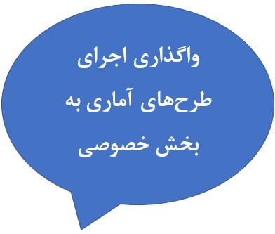 واگذاری اجرای تعدادی از طرحهای آماری ابلاغی از طرف مرکز آمار ایران به بخش خصوصی