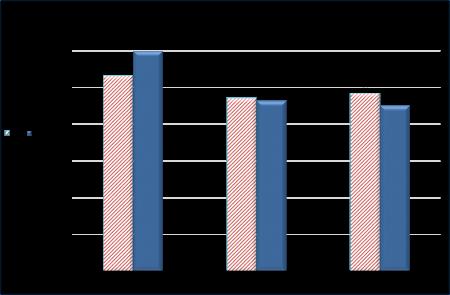 چکیده نتایج طرح آمارگیری نیروی کار – زمستان 1399